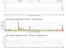 chart-fr0000053381-xpar-dbg-2019-05-24