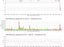 chart-fr0000053381-xpar-dbg-2019-05-27