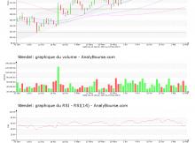 chart-fr0000121204-xpar-mf-2019-05-12