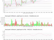 chart-fr0004026714-xpar-avq-2019-05-25