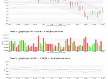 chart-fr0010112524-xpar-nxi-2019-05-24