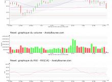chart-fr0010451203-xpar-rxl-2019-05-23