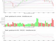 chart-fr0010451203-xpar-rxl-2019-05-24