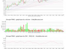 chart-fr0011476928-xpar-fnac-2019-05-23