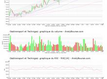 chart-fr0011726835-xpar-gtt-2019-05-05