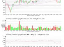 chart-fr0000038259-xpar-erf-2019-06-19