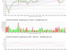 chart-fr0000038259-xpar-erf-2019-06-23