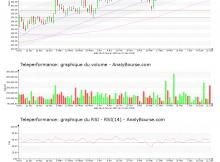 chart-fr0000051807-xpar-rcf-2019-06-23
