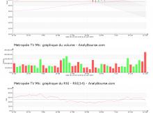 chart-fr0000053225-xpar-mmt-2019-06-23