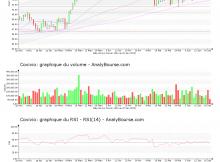 chart-fr0000064578-xpar-fdr-2019-06-20