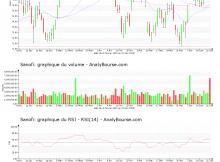 chart-fr0000120578-xpar-san-2019-06-22