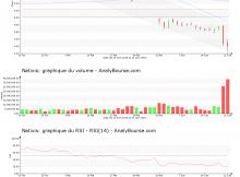 chart-fr0000120685-xpar-kn-2019-06-23