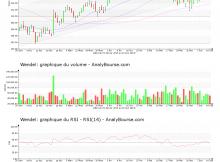 chart-fr0000121204-xpar-mf-2019-06-16