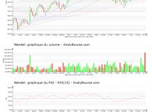 chart-fr0000121204-xpar-mf-2019-06-23