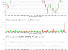 chart-fr0000121329-xpar-ho-2019-06-23
