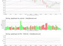 chart-fr0000121485-xpar-ker-2019-06-17