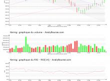 chart-fr0000121485-xpar-ker-2019-06-18