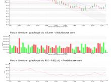 chart-fr0000124570-xpar-pom-2019-06-19