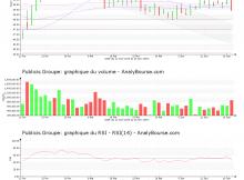 chart-fr0000130577-xpar-pub-2019-06-20