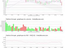 chart-fr0000130577-xpar-pub-2019-06-21