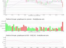chart-fr0000130577-xpar-pub-2019-06-22