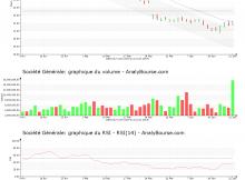 chart-fr0000130809-xpar-gle-2019-06-22