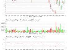 chart-fr0000131906-xpar-rno-2019-06-17