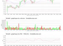 chart-fr0004188670-xpar-tktt-2019-06-23