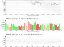 chart-fr0010313833-xpar-ake-2019-06-19