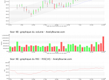 chart-fr0010411983-xpar-scr-2019-06-23
