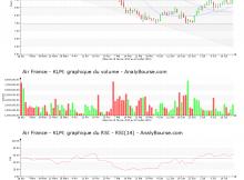 chart-fr0000031122-xpar-af-2019-07-22