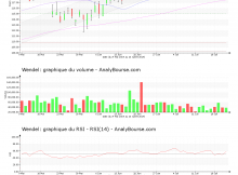 chart-fr0000121204-xpar-mf-2019-07-23