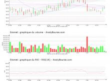 chart-fr0000131757-xpar-era-2019-07-22