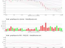 chart-fr0000031775-xpar-vct-2019-08-18
