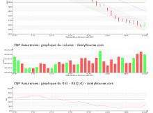 chart-fr0000120222-xpar-cnp-2019-08-18