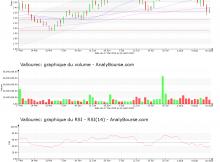 chart-fr0000120354-xpar-vk-2019-08-18