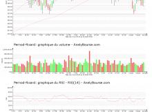chart-fr0000120693-xpar-ri-2019-08-16