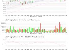 chart-fr0000121014-xpar-mc-2019-08-17