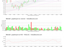 chart-fr0000121204-xpar-mf-2019-08-11