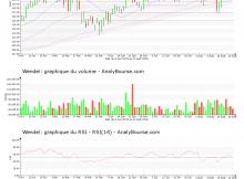 chart-fr0000121204-xpar-mf-2019-08-25