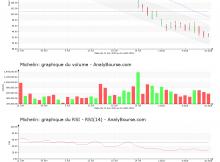 chart-fr0000121261-xpar-ml-2019-08-17