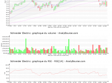 chart-fr0000121972-xpar-su-2019-08-14