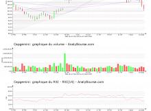 chart-fr0000125338-xpar-cap-2019-08-15