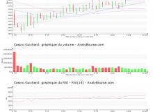 chart-fr0000125585-xpar-co-2019-08-18