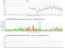 chart-fr0000130809-xpar-gle-2019-08-14