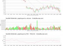 chart-fr0000130809-xpar-gle-2019-08-16