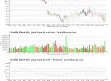 chart-fr0000130809-xpar-gle-2019-08-19
