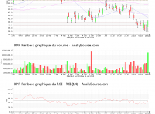 chart-fr0000131104-xpar-bnp-2019-08-17