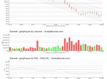 chart-fr0000131757-xpar-era-2019-08-18