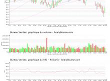 chart-fr0006174348-xpar-bvi-2019-08-18